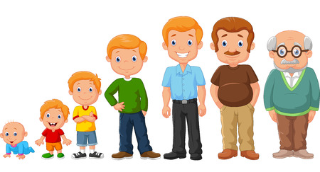 Cartoon development stages of man