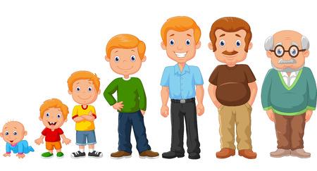 Ontwikkeling Cartoon stadia van de mens