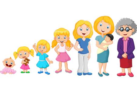 Ilustración vectorial de la mujer Generaciones. Etapas de desarrollo de la mujer - la infancia, niñez, juventud, madurez, vejez.