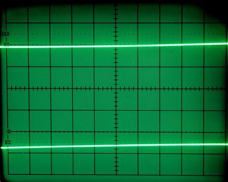 oscilloscope: Oscilloscope screen
