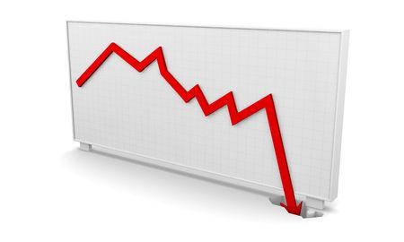 Business graph failure