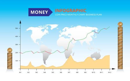 Bitcoin monthly price chart digital money logo. Exchange investment business sign. Electronic banking currency crypto. Gold coin blockchain internet finance. World map purchase buy and sell.