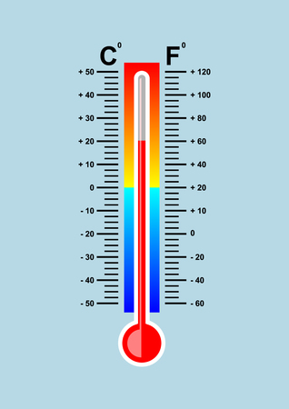 Celsius and fahrenheit meteorology thermometer measuring heat and cold. Thermometer equipment showing hot or cold weather. Vector Illustration 免版税图像 - 116025122