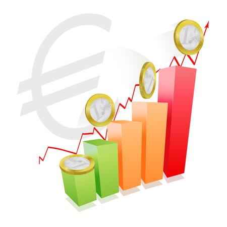 Euro strength Vector