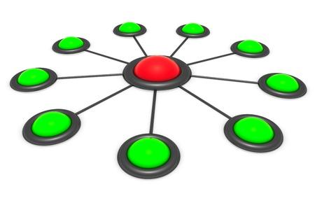 correlation: Schema di cerchio - pulsanti legate mediante collegamento