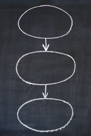 correlation: Three circles linked by arrows - sketch on a blackboard Stock Photo