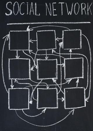 Scheme of social network drawn on a blackboard photo