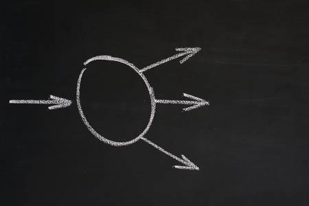 Scheme with arrows and circle, drawn on a blackboard photo
