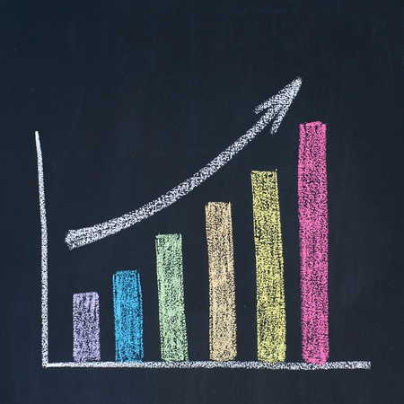 Bar graph of growth, drawn on a blackboard photo