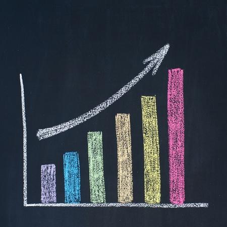 Bar graph of growth, drawn on a blackboard Stock Photo - 12964752