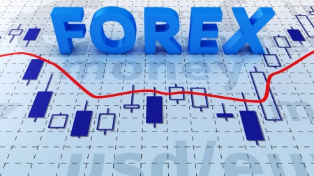 Blue word FOREX on trading chart photo