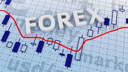 candlestick: White word FOREX lying on trading chart