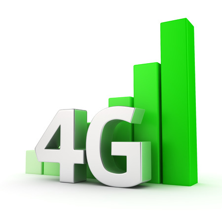 Growing graph of 4G on white, success of mobile technologies photo