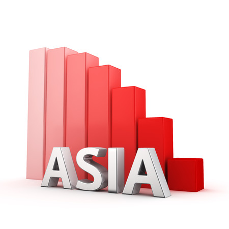 regress: Moving down red bar graph of Asia on white. Recession and crisis concept.
