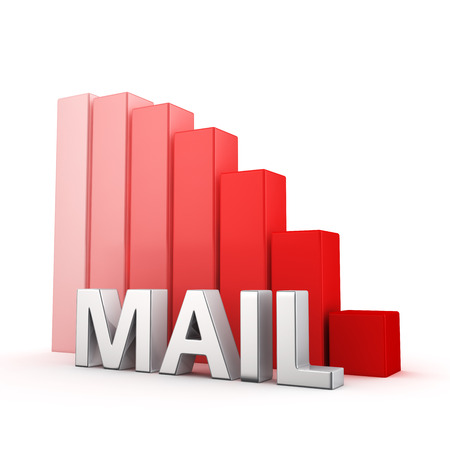 moving down: Moving down red bar graph of Mail on white. Recession and crisis concept. Stock Photo