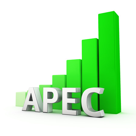 the height of a rim: Growing green bar graph of APEC on white