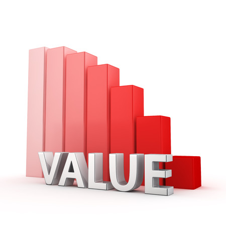 regress: Moving down red bar graph of Value on white. Product cost decrease concept.