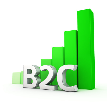 end user: Growing green bar graph of B2C on white. Retail growth concept.