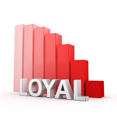 staunch: Moving down red bar graph of Loyal on white