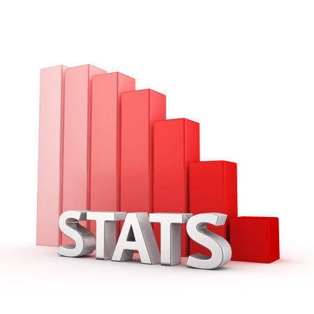 regress: Moving down red bar graph of Stats on white. Data decrease concept. Stock Photo