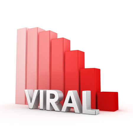 regress: Moving down red bar graph of Viral on white Stock Photo
