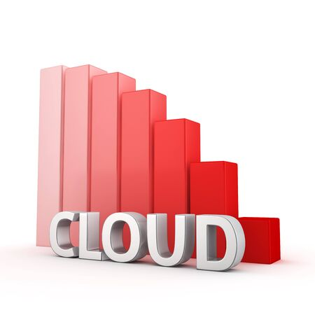 moving down: Moving down red bar graph of Cloud on white. Cloud computing decrease concept.