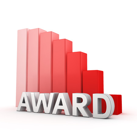 regress: Moving down red bar graph of Award on white