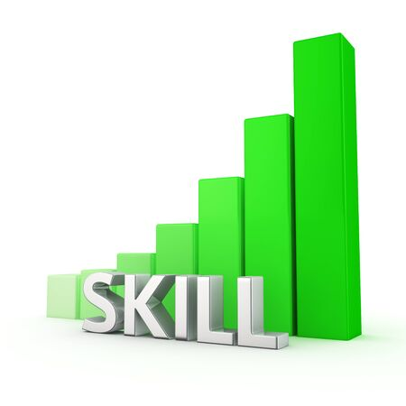 deftness: Growing green bar graph of Skill on white Stock Photo