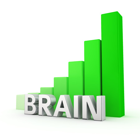 Growing green bar graph of Brain on white. Power of mind concept. Stock Photo