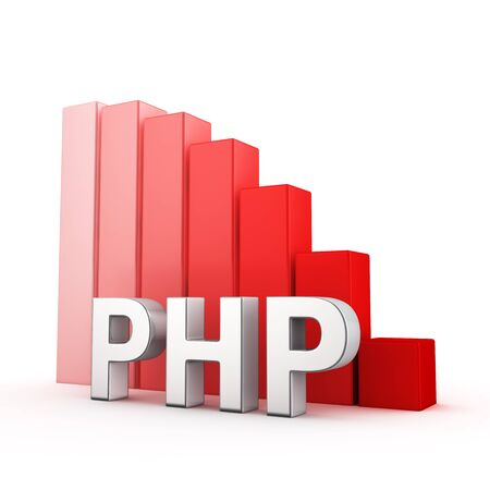 moving down: Moving down red bar graph of PHP on white. Popularity of PHP decrease concept. Stock Photo