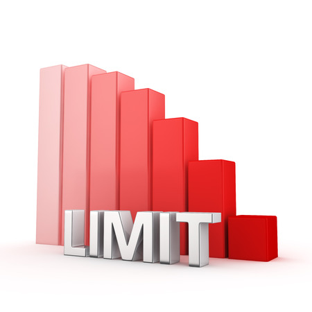 limitations: Moving down red bar graph of Limit on white