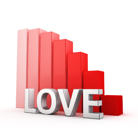moving down: Moving down red bar graph of Love on white. Dating decrease concept. Stock Photo