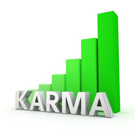 karma: Growing green bar graph of Karma on white. Good karma growth concept.