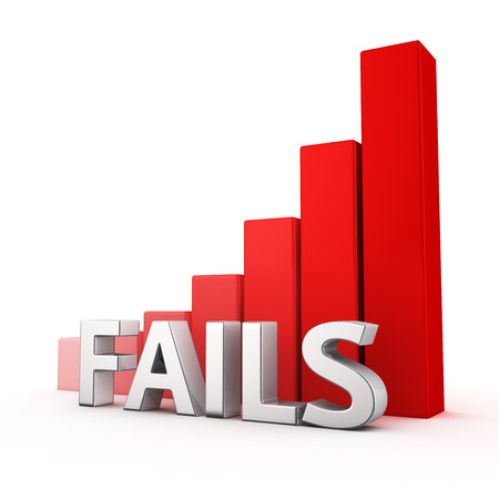 fails: Growing red bar graph of Fails on white. Need something to do.