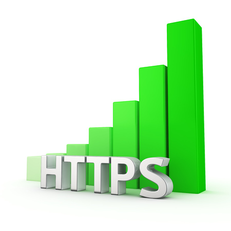 https: Growing green bar graph of HTTPS on white. Secure protocols growth concept. Stock Photo