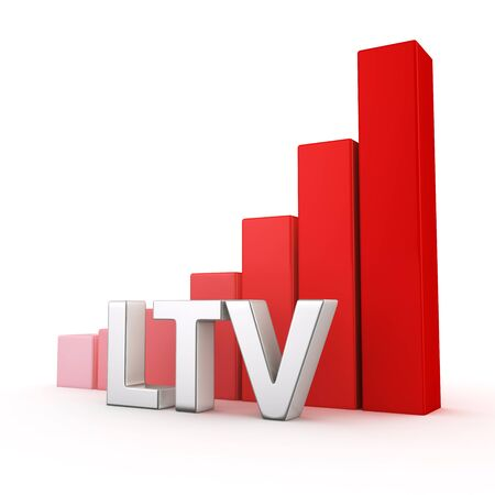 net bar: Growing red bar graph of LTV on white