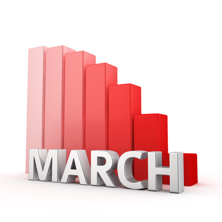 deplorable: Deplorable results of the month of March. reduction of indicators for the monthly period. The word March against going down red chart. 3D illustration for a report and presentation Stock Photo