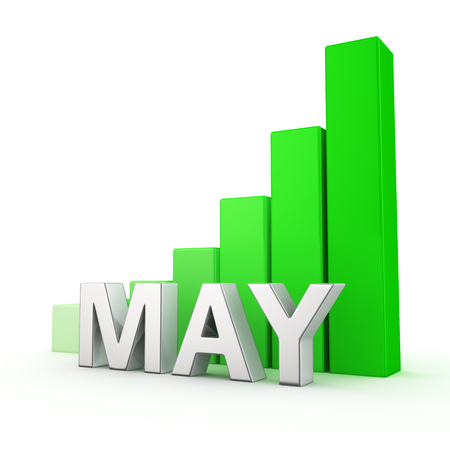 upturn: Growing green bar graph of May on white. Months plan growth concept. Stock Photo