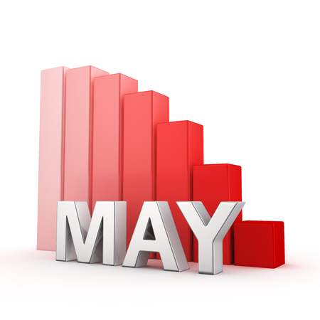 regress: Moving down red bar graph of May on white. Months goals decrease concept. Stock Photo