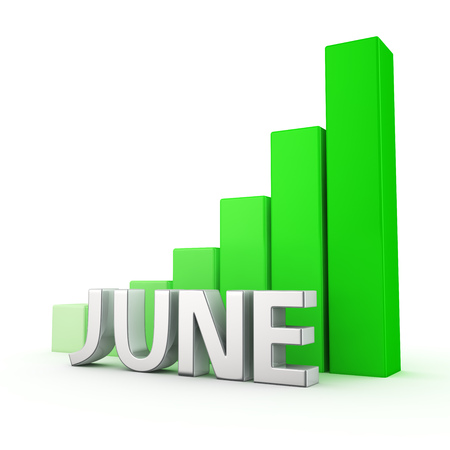 upturn: Development plans for the month. Impressive growth on monthly results June. The word June against going up green chart. 3D illustration for a report and presentation