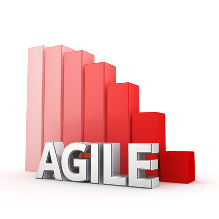 agile: Productivity decline with Agile software development. Word Agile against the red falling graph. 3D illustration image