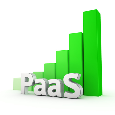 rapidly: The grow of PaaS. Market volume of Platform as a Service is growing rapidly. Acronym PaaS against the green rising graph. 3D illustration concept