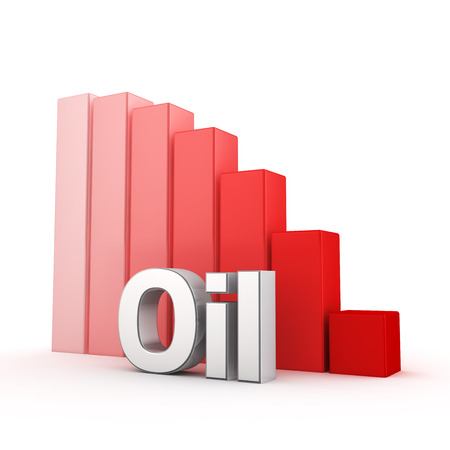 regress: Oil production decreases. The crisis in the oil industry. Word Oil against the red falling graph. 3D illustration picture Stock Photo