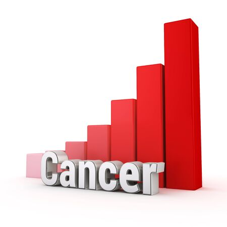 probability: Cancer probability is high.  Word Cancer against the red rising graph. 3D illustration pic