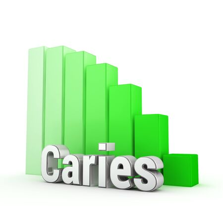 probability: The probability of Caries is low. Word Caries against the green decreasing graph. 3D illustration jpeg