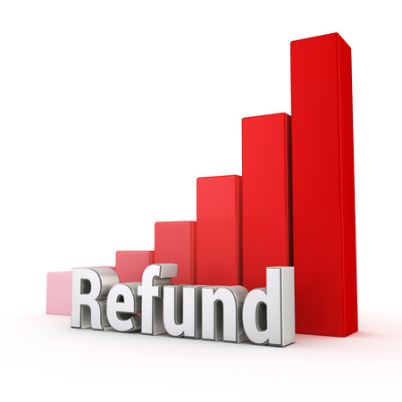 regress: Too much refund on market. Word Refund against the red rising graph. 3D illustration image