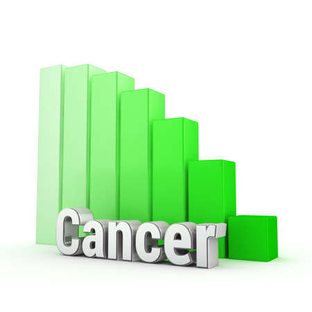 probability: The probability of cancer is low. Word Cancer against the green decreasing graph. 3D illustration graphics