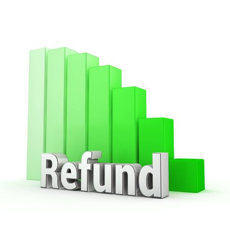 recurrence: No Refund here. Word Refund against the green decreasing graph. 3D illustration pic Stock Photo