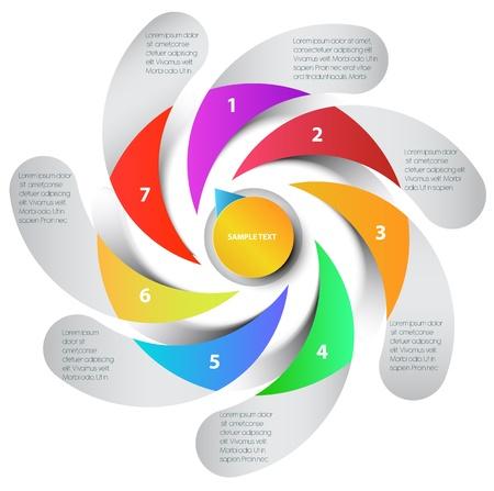 management process: presentation,