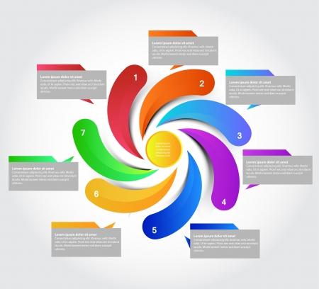 process diagram: Seven parts presentation,  Illustration